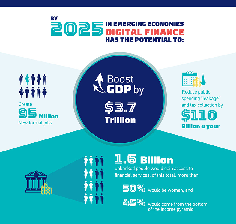 btca-2025-emerging-markets-3