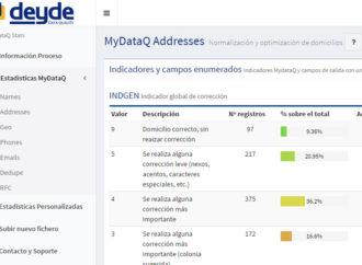 DEYDE potencia MyDataQ con herramienta de análisis de procesos de calidad de datos